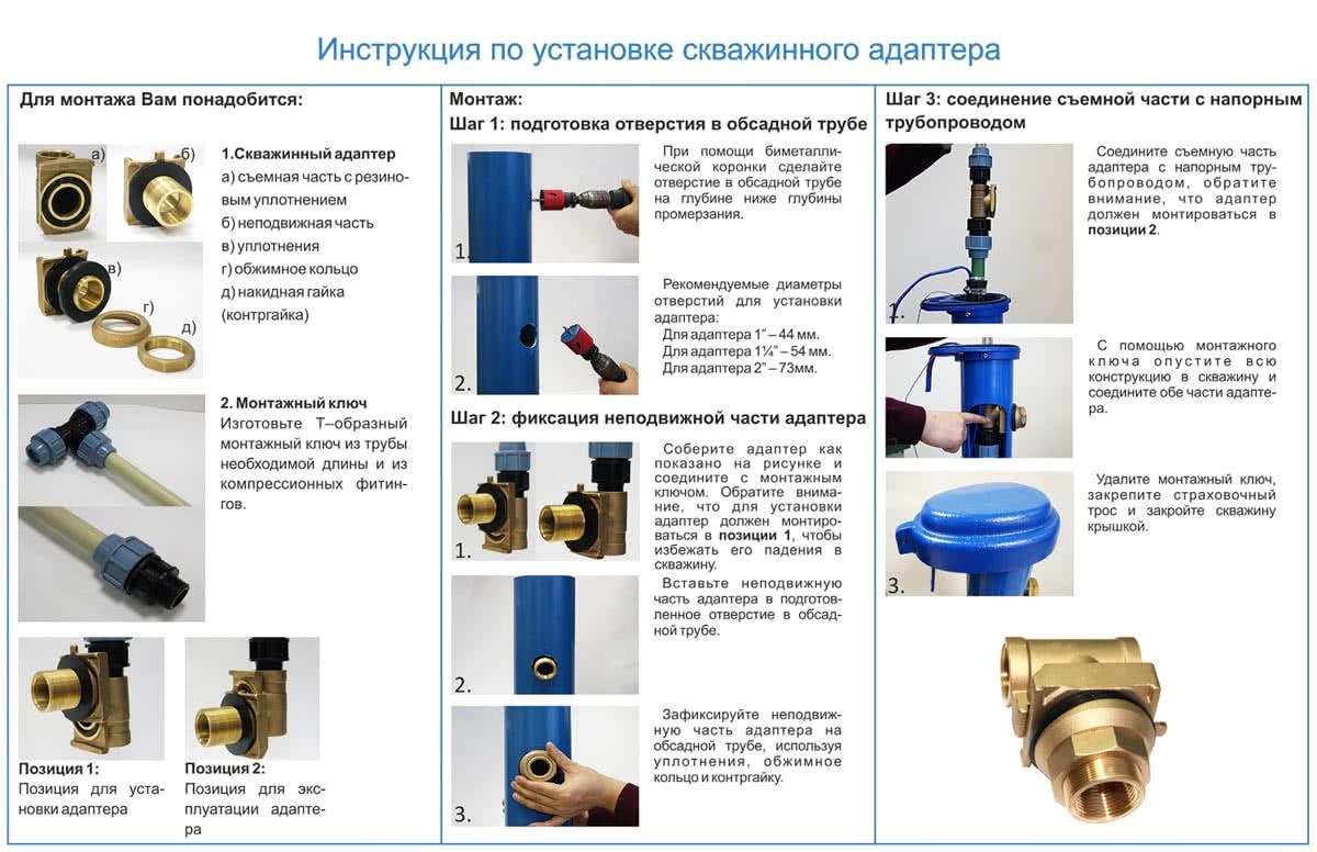 Инструкция по установке скважинного адапатера