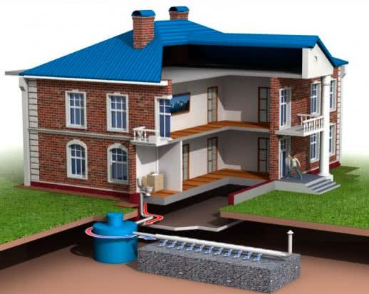 Автономная канализация дачи