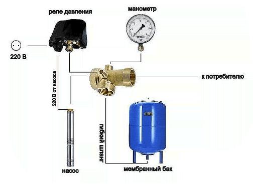 Гидроаккумуляторы в системе водоснабжения