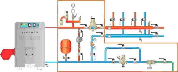Начальная эксплуатация систем горячего водоснабжения