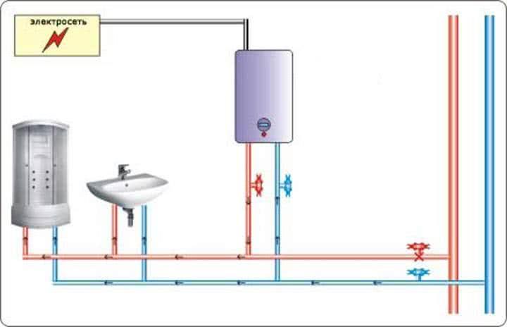 Нагреватель водоснабжения