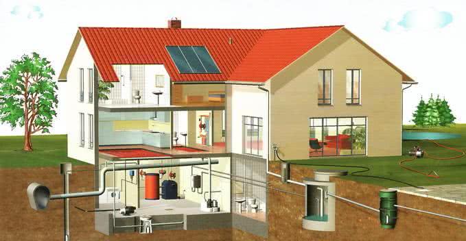 Эксплуатация систем водоснабжения