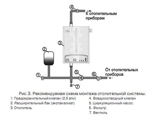 схема установки электрического котла