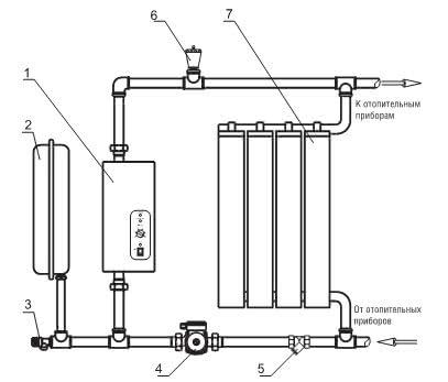 Подключение котла в отопительную систему