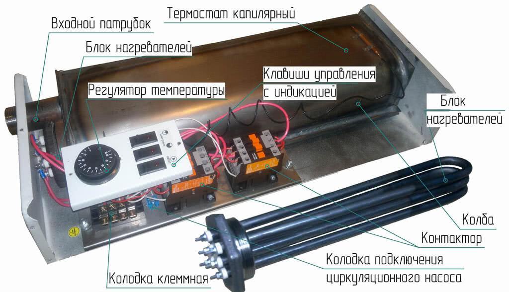 Тэновые электрические котлы