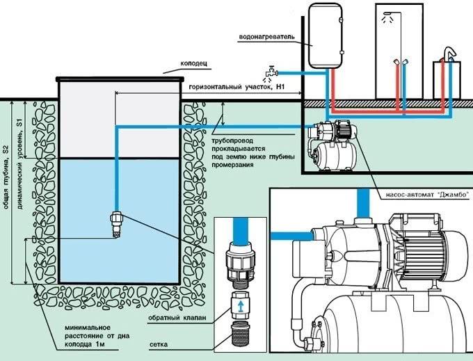 Схема холодного водоснабжения