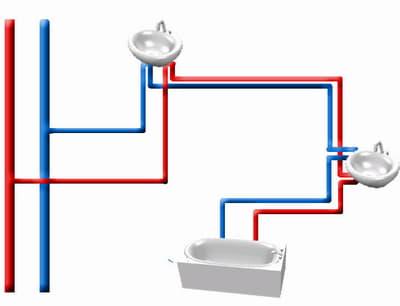 Последовательная схема холодного водоснабжения