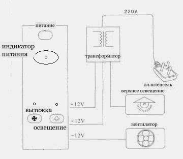 Подключение электричества к душевой кабине