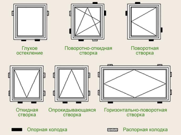 Схема размещения монтажных колодок