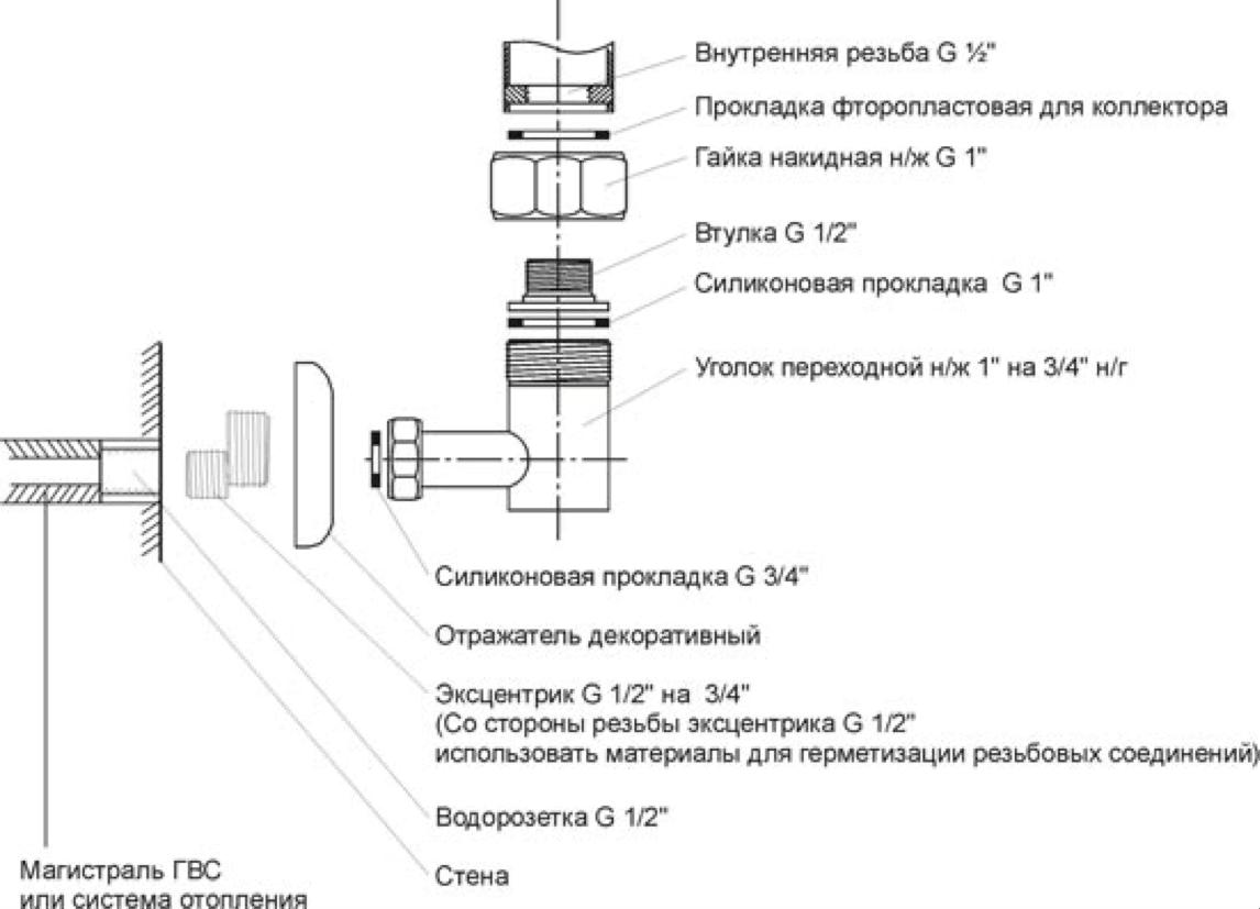 Последовательность установки полотенцесушителя