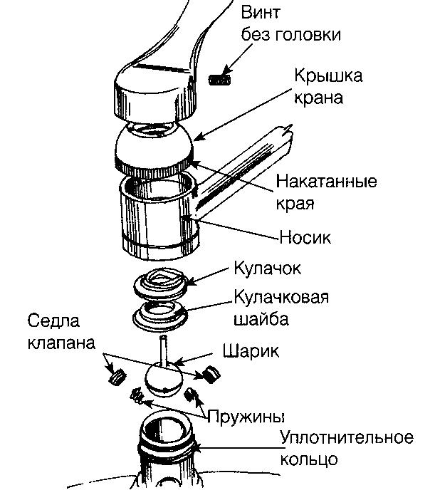 Этапы разборки крана