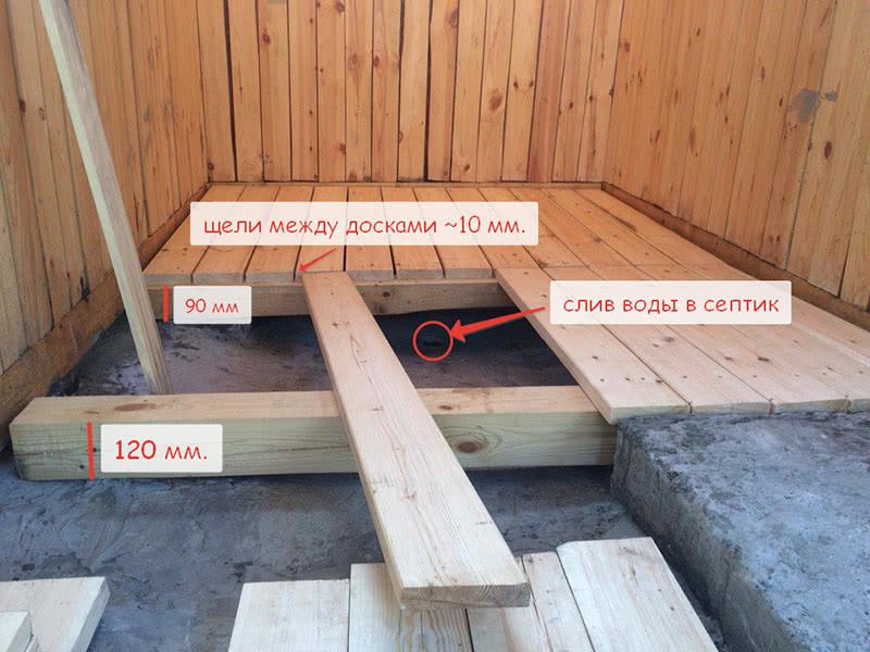 Деревянный протекающий пол с наклоном в бане