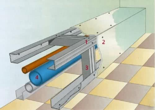 Гипсокартонный короб для труб отопления