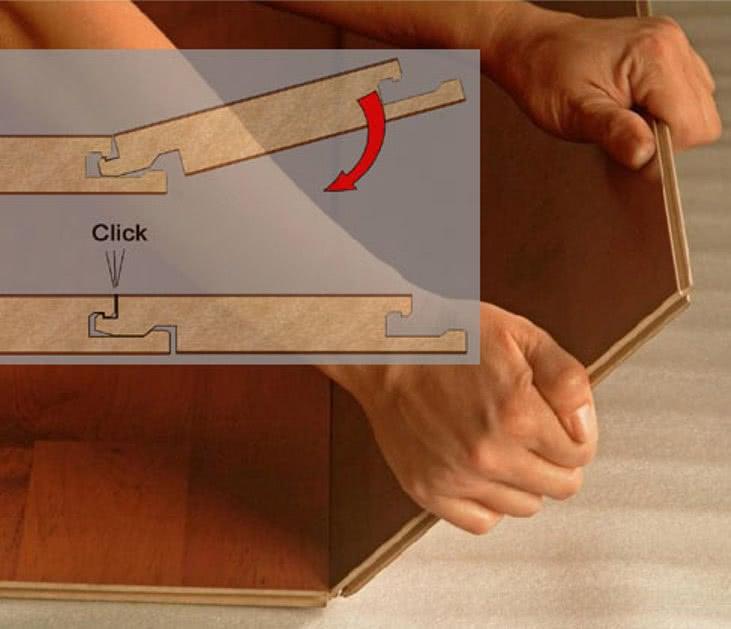 Соединение Click