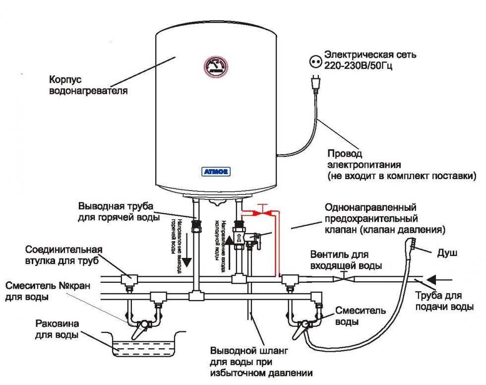 Схема монтажа бойлера