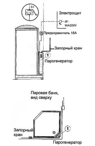 Схема установки парогенератора