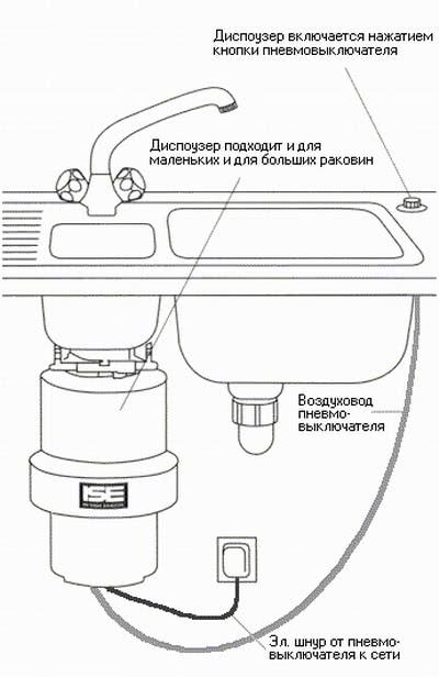 Разновидности электронных измельчителей