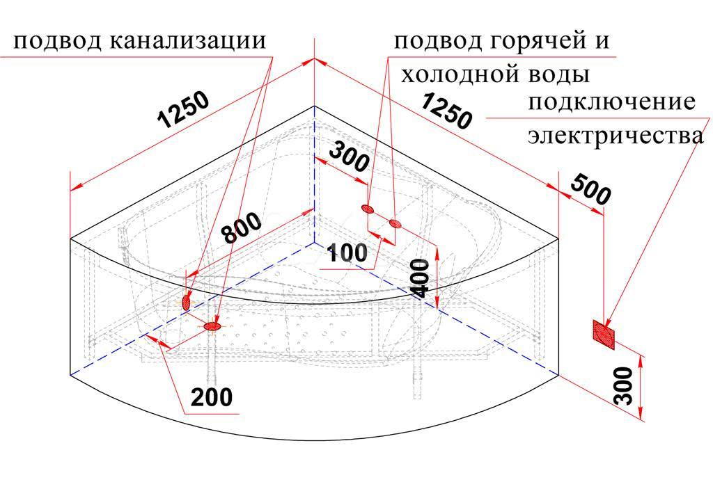 Размеры угловых ванн джакузи