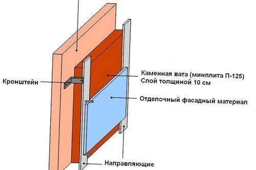 Схематеплоизоляции бани