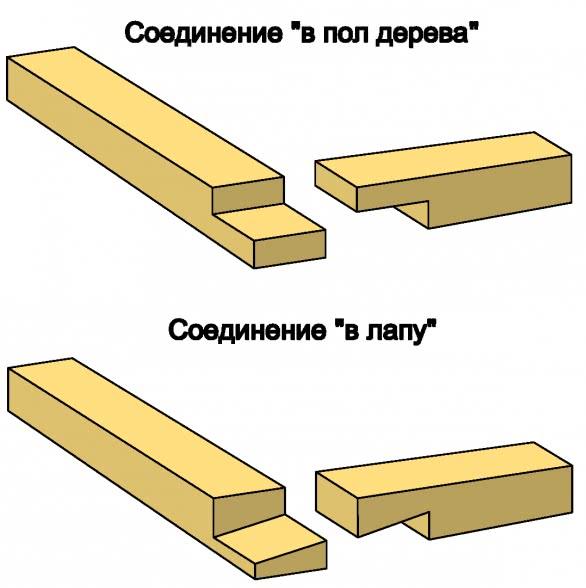Схема соединения брусьев