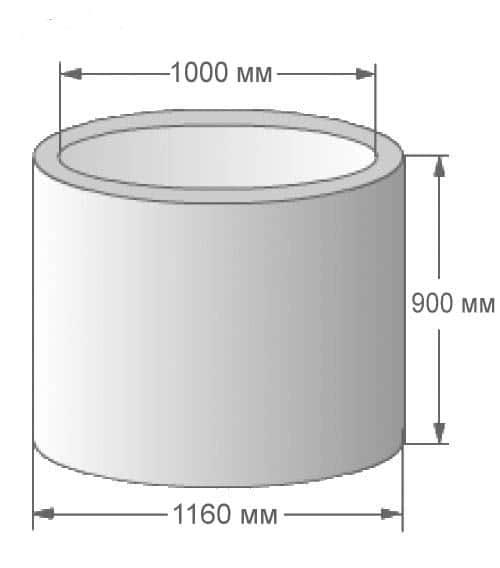 Кольца бетонные канализацинные 1,5 м
