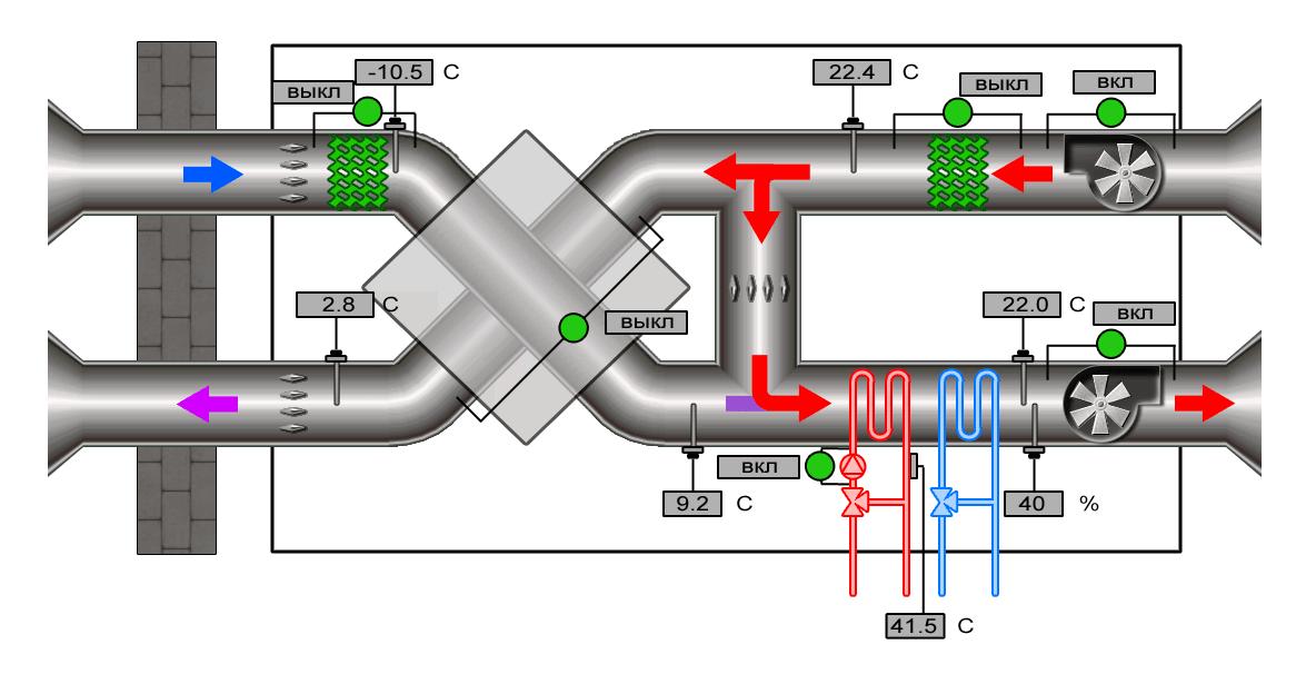 Схема приточно-вытяжной вентиляционной установки с рекуператором