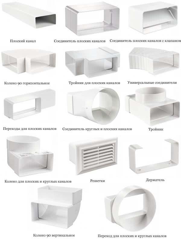 Короба для вентиляции пластиковые