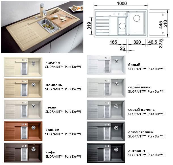 Кухонные гранитные мойки