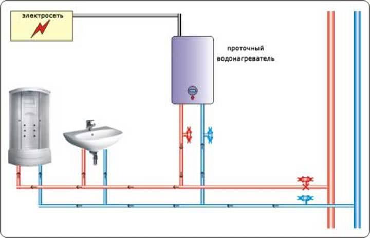 схема накопительных водонагревателей