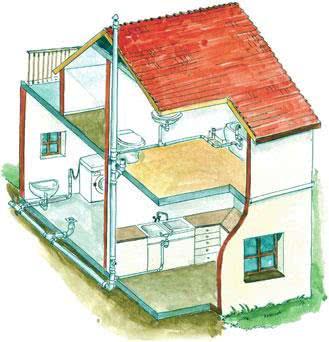 Наружные системы водоснабжения