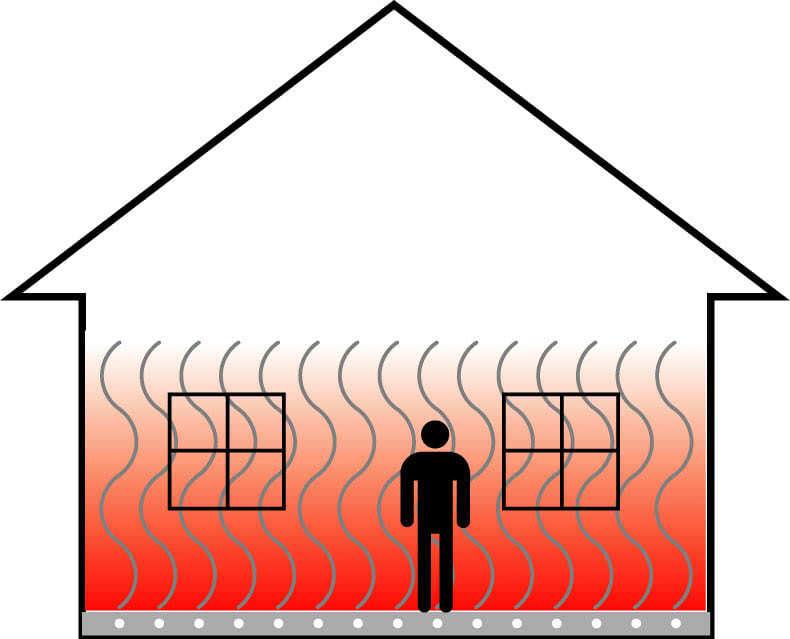 Системы инфракрасного отопления