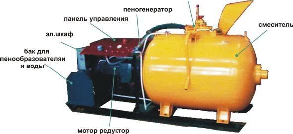 Установка для приготовления пенобетона (баротехнология)
