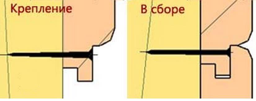 крепление блок хауса оцинкованным гвоздем