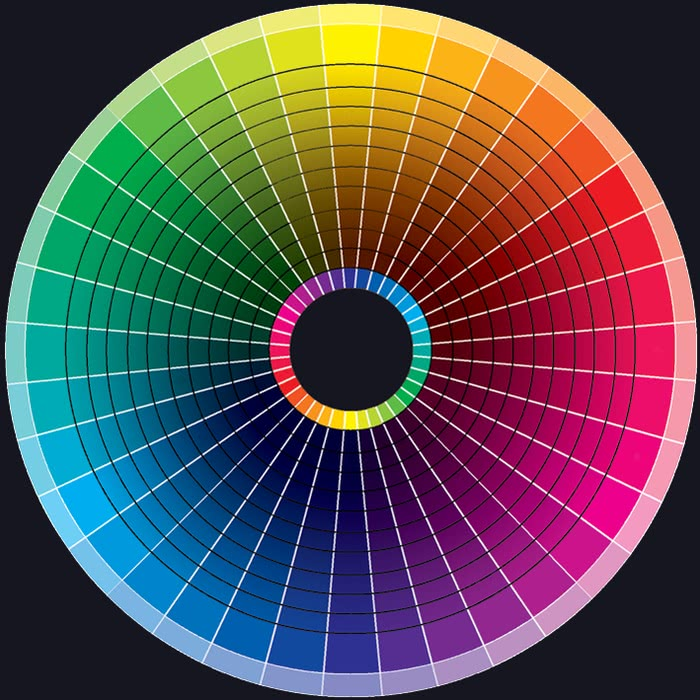 Диаграмма цветов