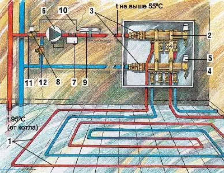 схема отопления частного дома теплыми полами