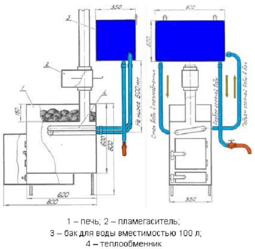 Схема отопления бани