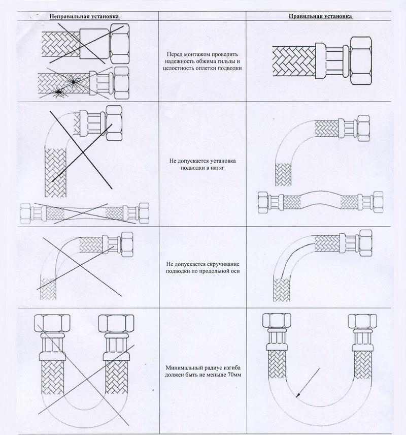 Монтаж гибкой подводки