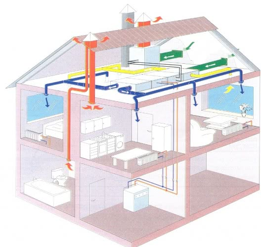 Расчет естественной вентиляции в доме