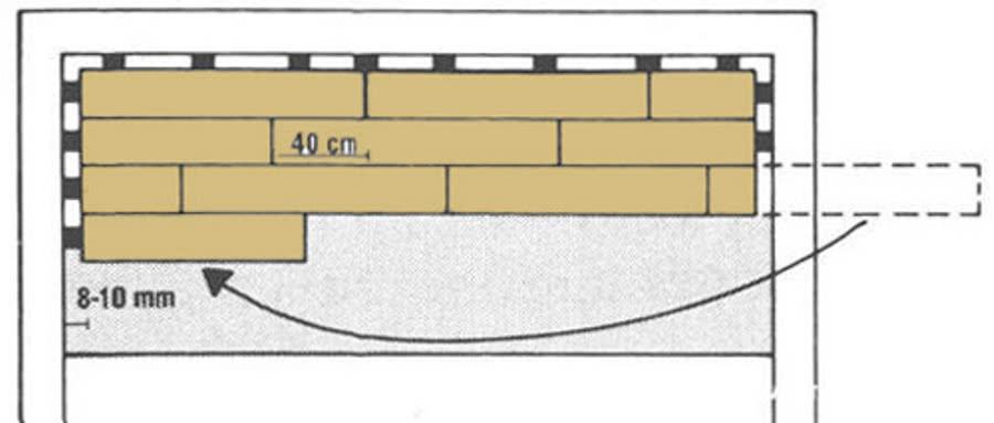 Поправка на швы у стен