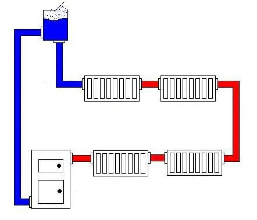Расширительный бак открытой системы отопления