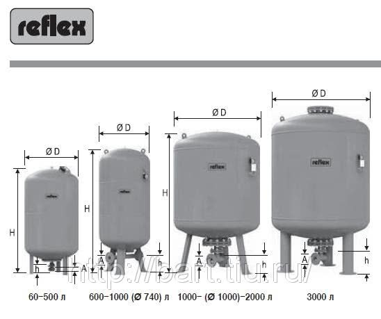 расширительный бак системе отопления