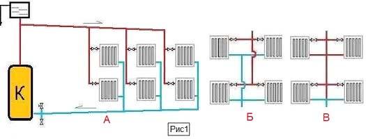 Схема с естественной циркуляцией теплоносителя