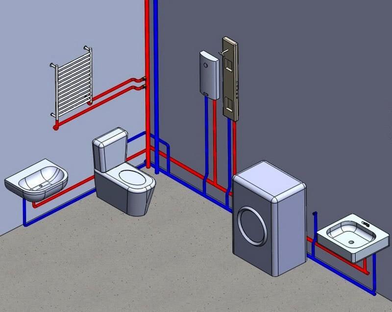 Открытый способ прокладки труб водопровода
