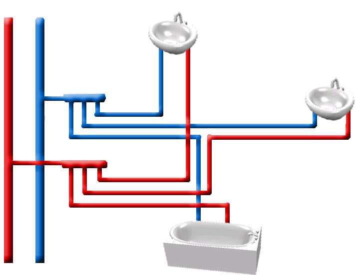 Тройниковая разводка водоснабжения