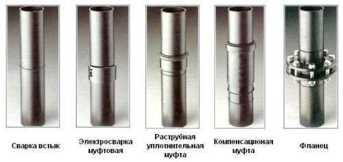 Методы монтажа пластиковых труб