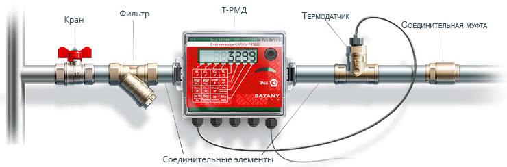 Счетчики водоснабжения с термодатчиком