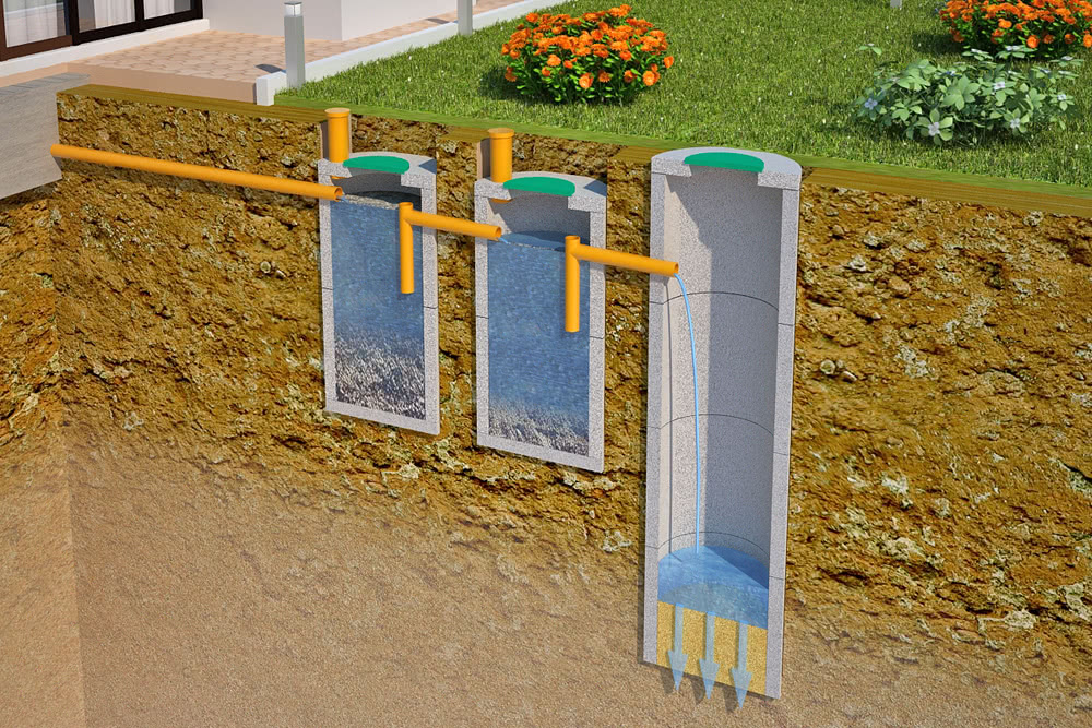 Септик из бетонных колец2