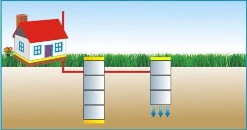 Схема работы двухкамерного бетонного септика