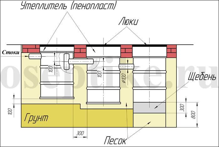 Схема септиков из бочек