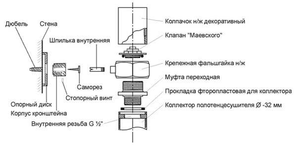 Подключение полотенцесушителя в ГВС